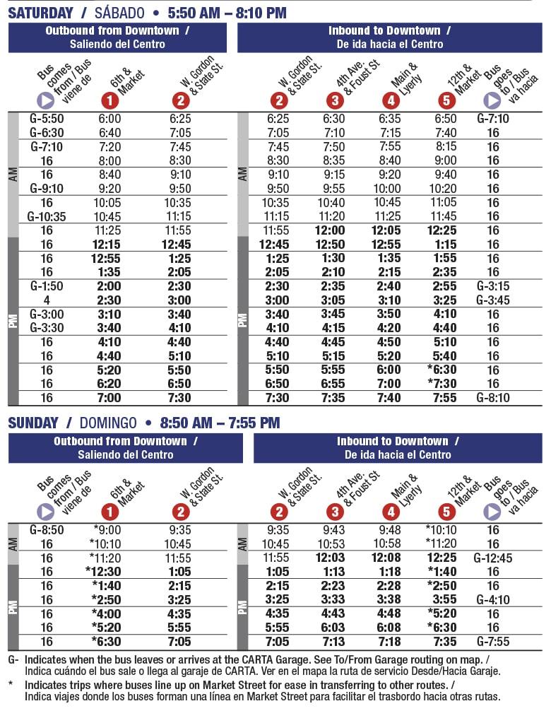 Rt 9 East Lake Sat-Sun schedule